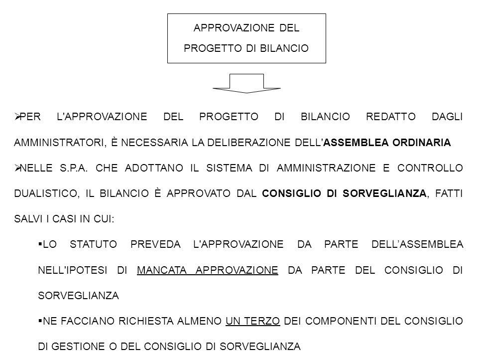 APPROVAZIONE DEL PROGETTO DI BILANCIO