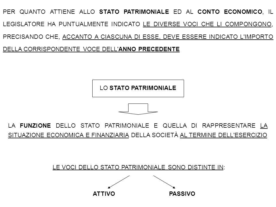 LE VOCI DELLO STATO PATRIMONIALE SONO DISTINTE IN: