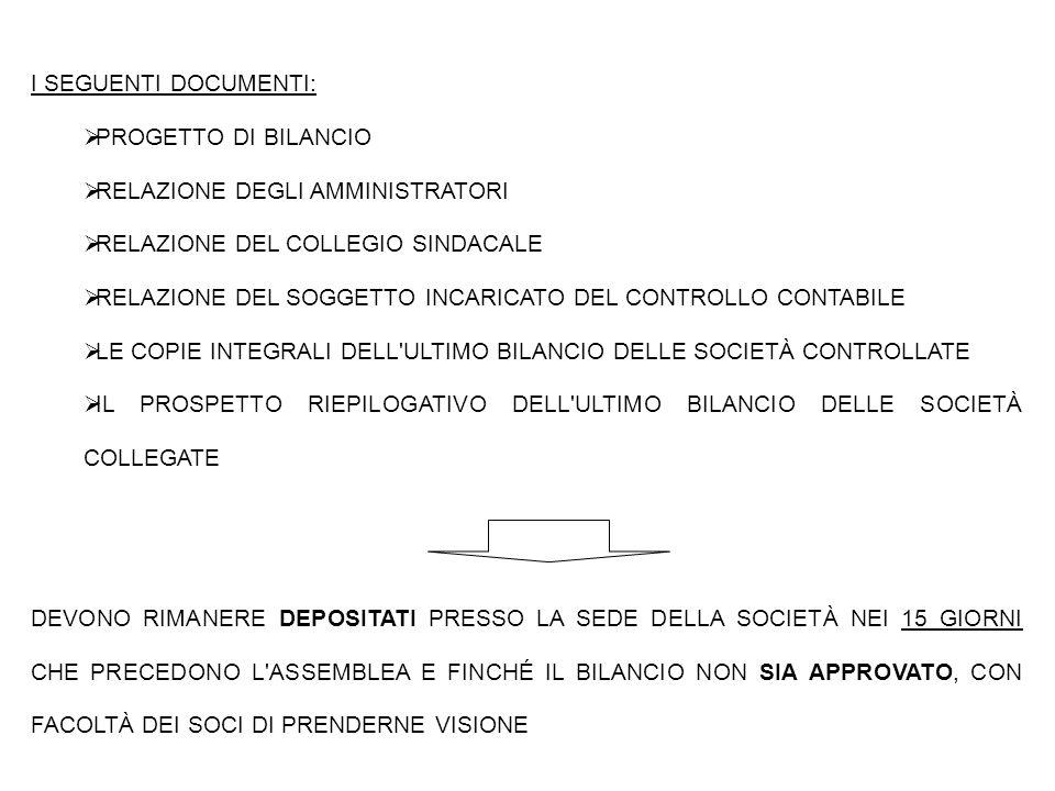 I SEGUENTI DOCUMENTI: PROGETTO DI BILANCIO. RELAZIONE DEGLI AMMINISTRATORI. RELAZIONE DEL COLLEGIO SINDACALE.