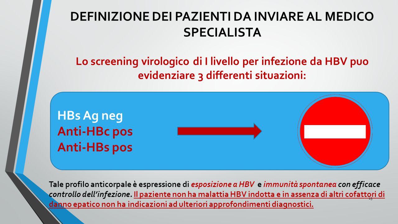 DEFINIZIONE DEI PAZIENTI DA INVIARE AL MEDICO SPECIALISTA