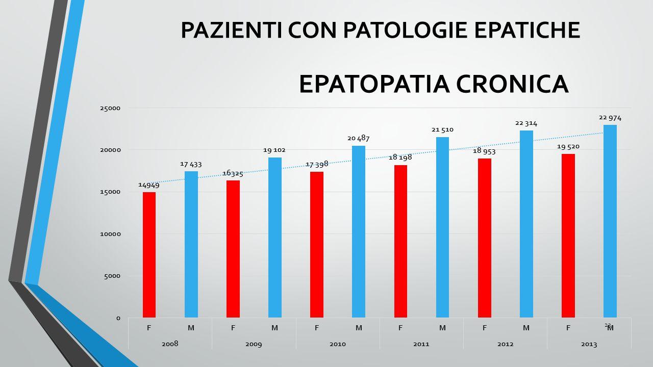 PAZIENTI CON PATOLOGIE EPATICHE