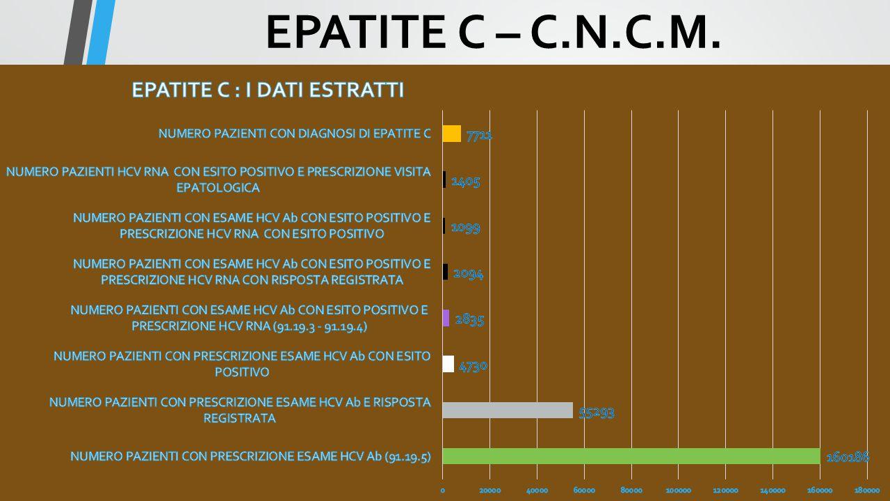 EPATITE C – C.N.C.M.