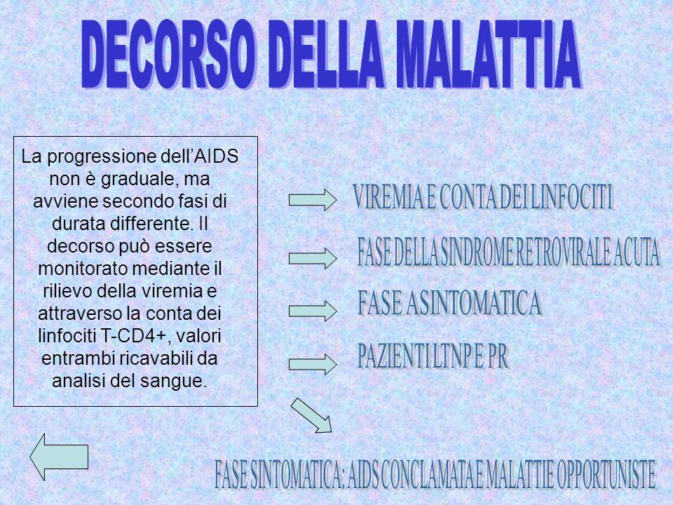 DECORSO DELLA MALATTIA