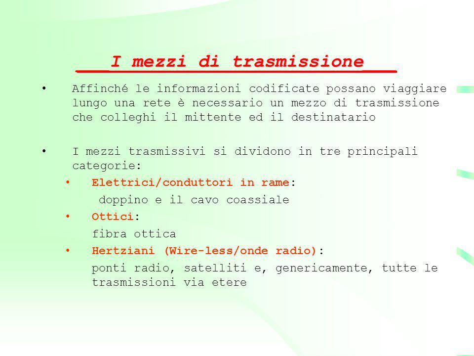 ___I mezzi di trasmissione___