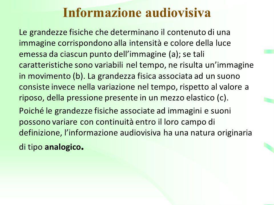 Informazione audiovisiva