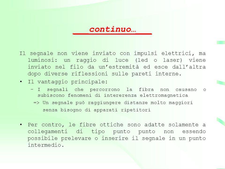 ___continuo…___