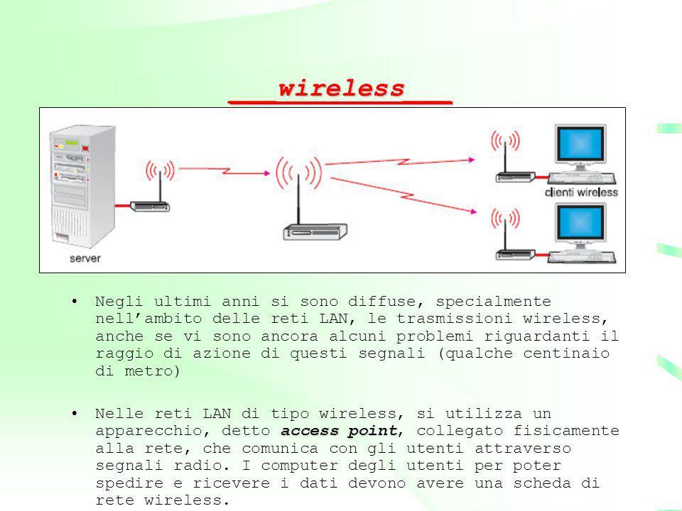 ___wireless___
