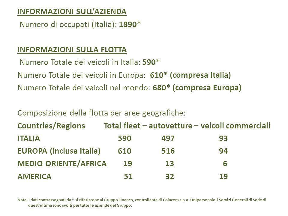 INFORMAZIONI SULL'AZIENDA Numero di occupati (Italia): 1890*