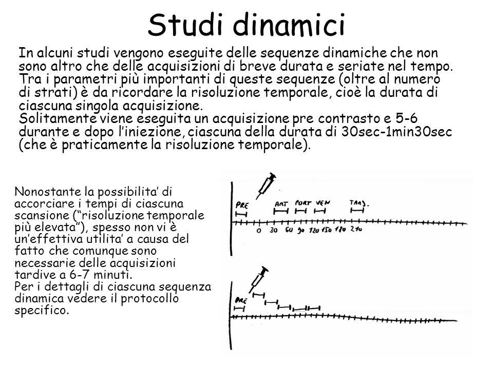Studi dinamici