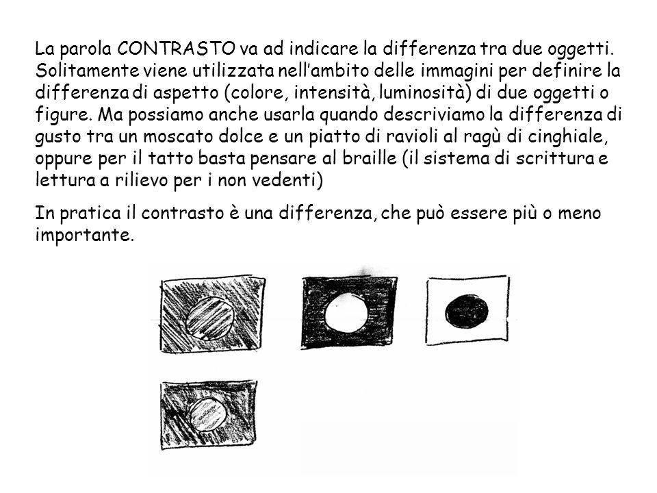La parola CONTRASTO va ad indicare la differenza tra due oggetti
