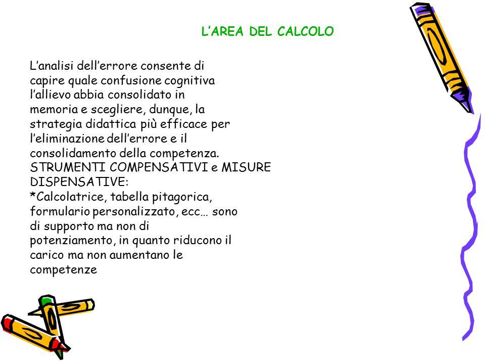 L'AREA DEL CALCOLO L'analisi dell'errore consente di. capire quale confusione cognitiva. l'allievo abbia consolidato in.