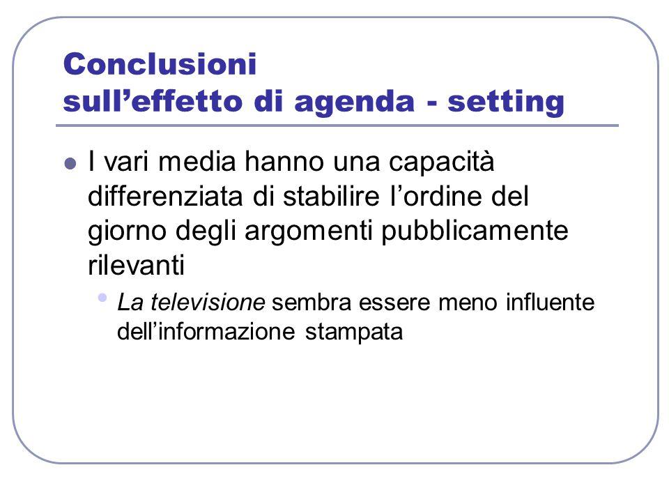 Conclusioni sull'effetto di agenda - setting
