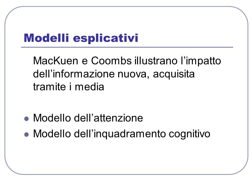 Modelli esplicativi MacKuen e Coombs illustrano l'impatto dell'informazione nuova, acquisita tramite i media.