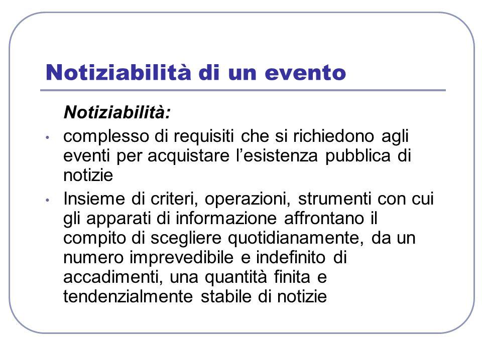 Notiziabilità di un evento
