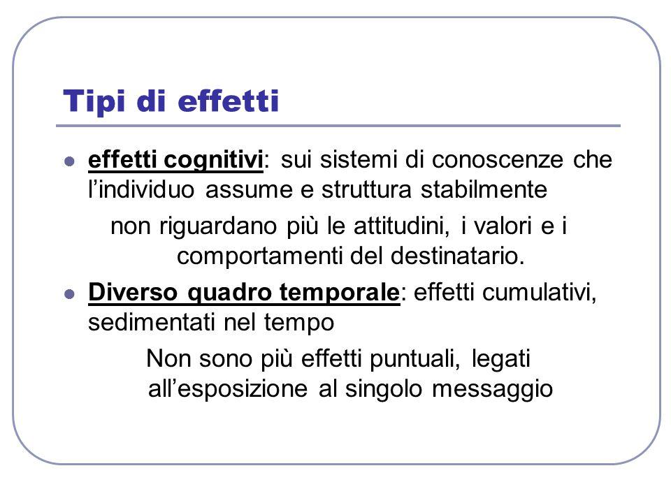 Tipi di effetti effetti cognitivi: sui sistemi di conoscenze che l'individuo assume e struttura stabilmente.