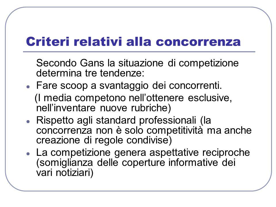 Criteri relativi alla concorrenza