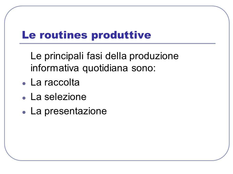 Le routines produttive