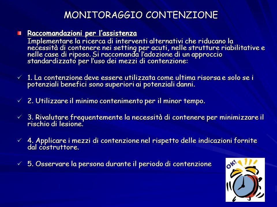 MONITORAGGIO CONTENZIONE