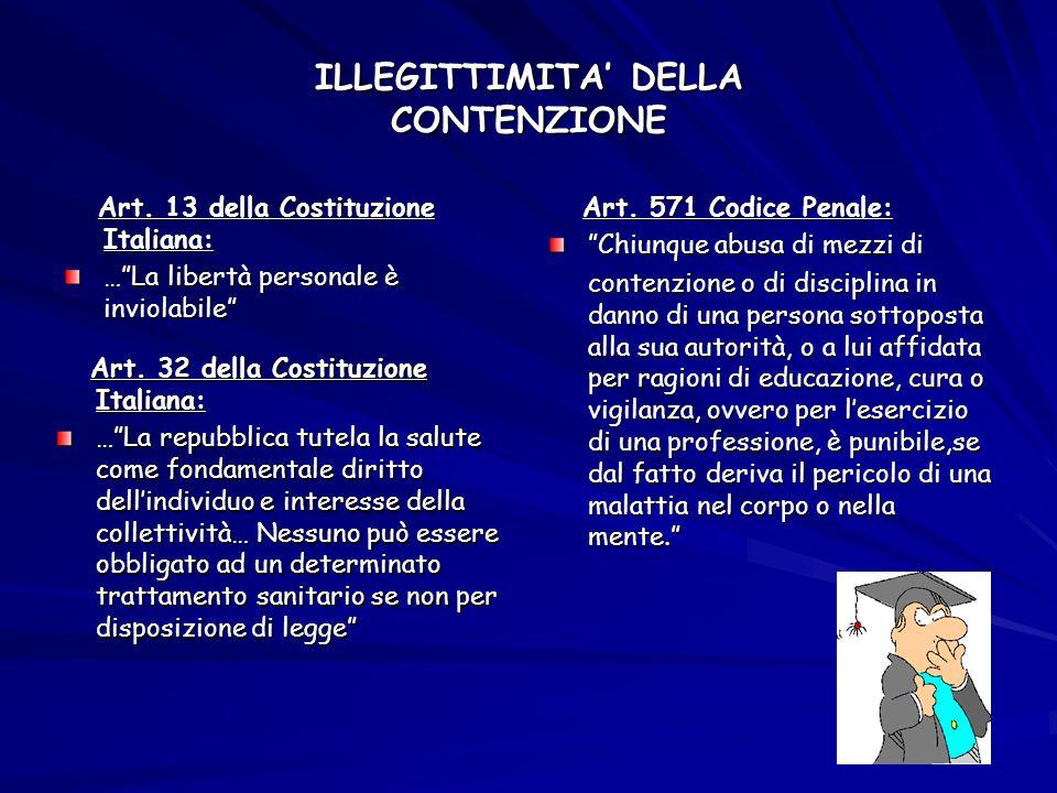 ILLEGITTIMITA' DELLA CONTENZIONE