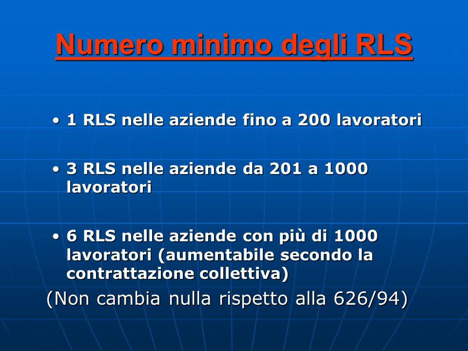 Numero minimo degli RLS