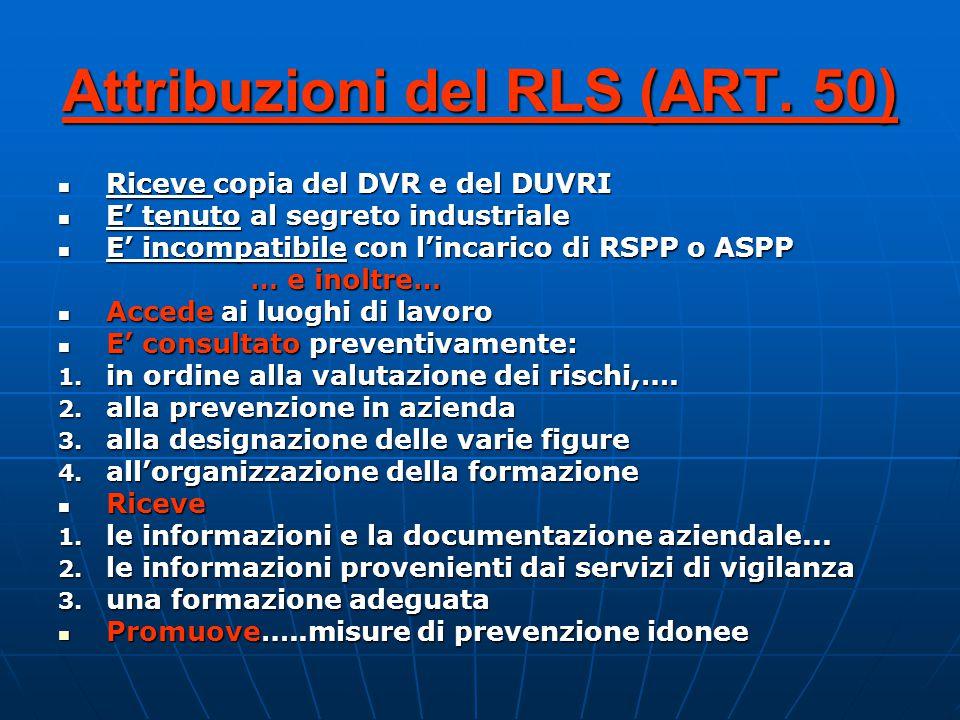 Attribuzioni del RLS (ART. 50)