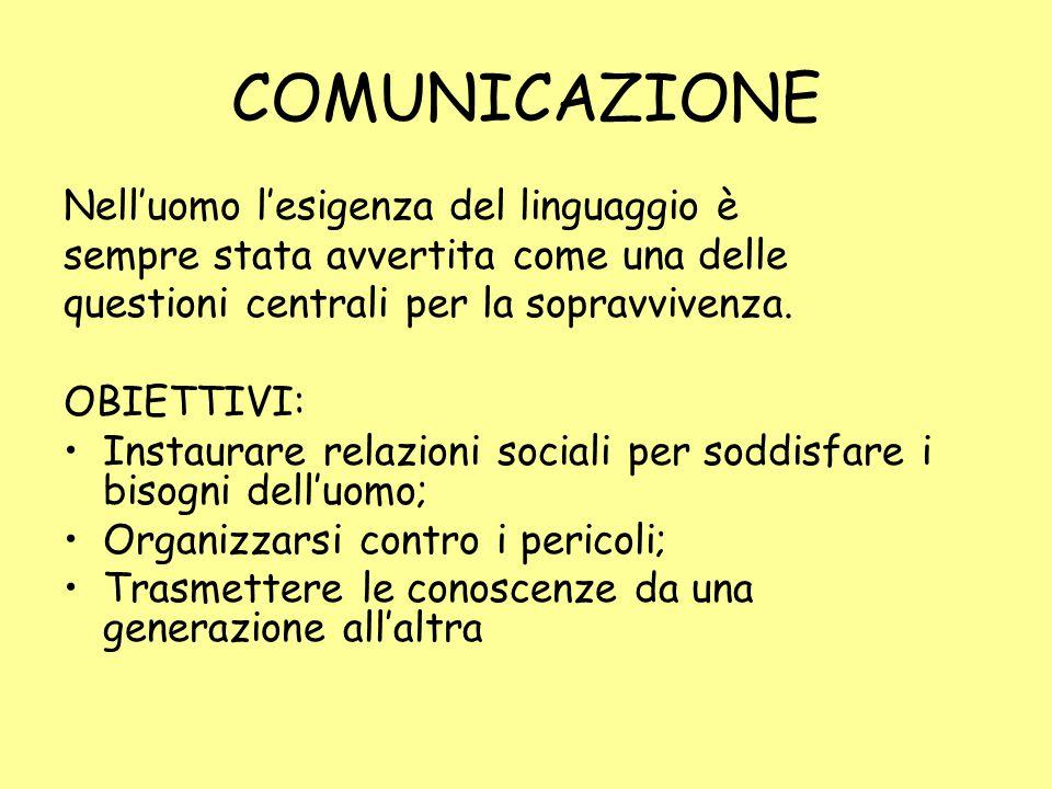 COMUNICAZIONE Nell'uomo l'esigenza del linguaggio è
