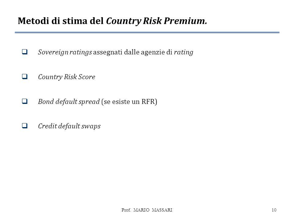 Metodi di stima del Country Risk Premium.