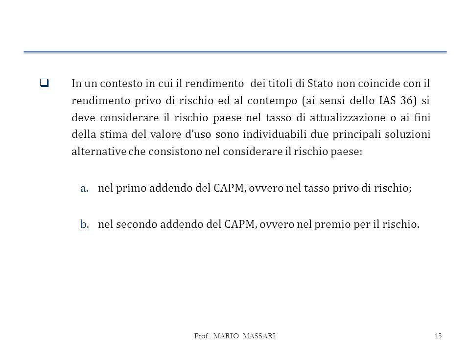 nel primo addendo del CAPM, ovvero nel tasso privo di rischio;