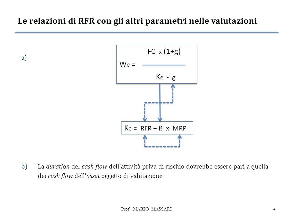 Le relazioni di RFR con gli altri parametri nelle valutazioni