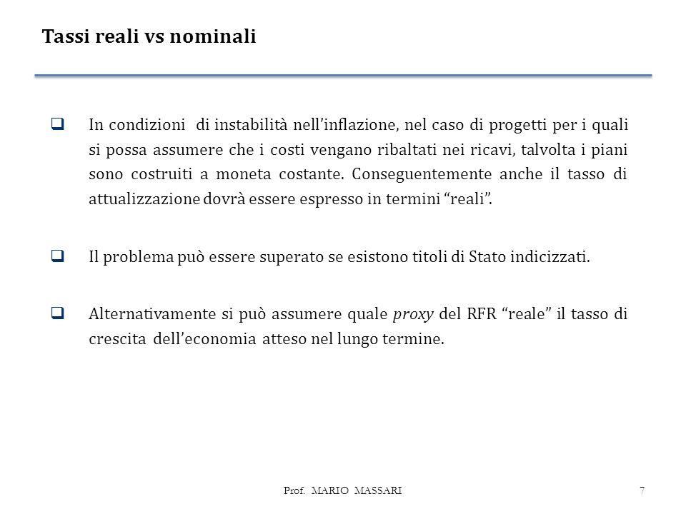 Tassi reali vs nominali
