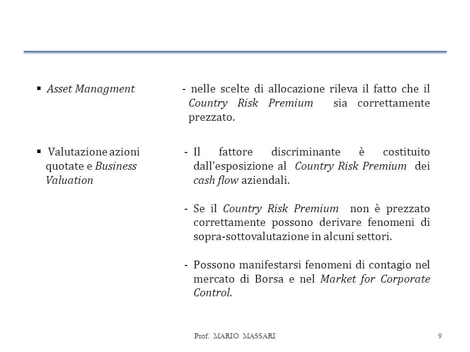 Valutazione azioni quotate e Business Valuation