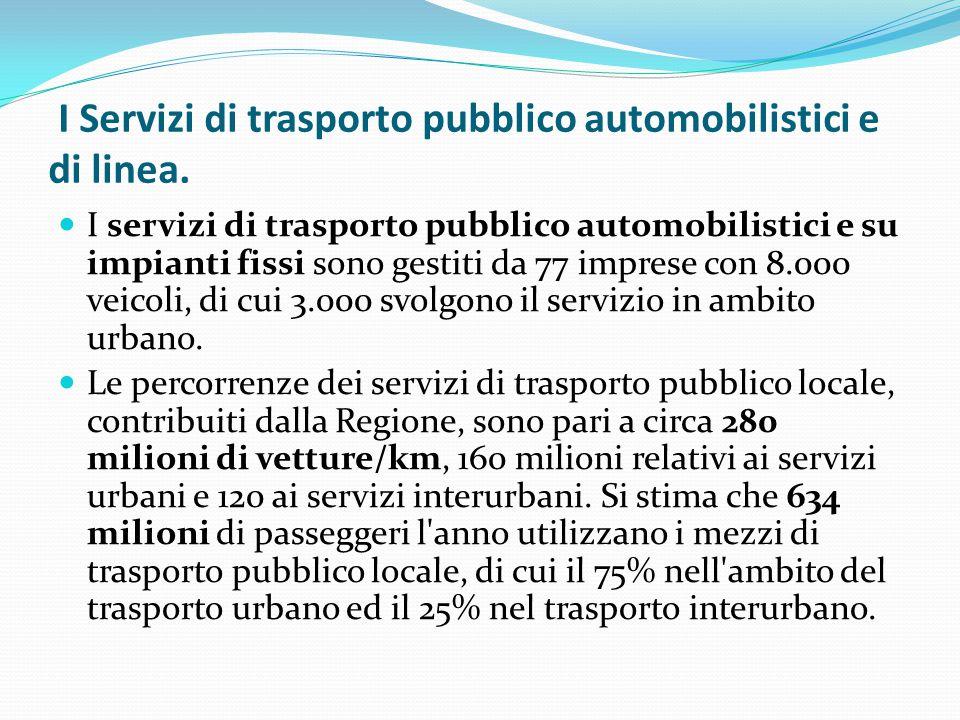I Servizi di trasporto pubblico automobilistici e di linea.