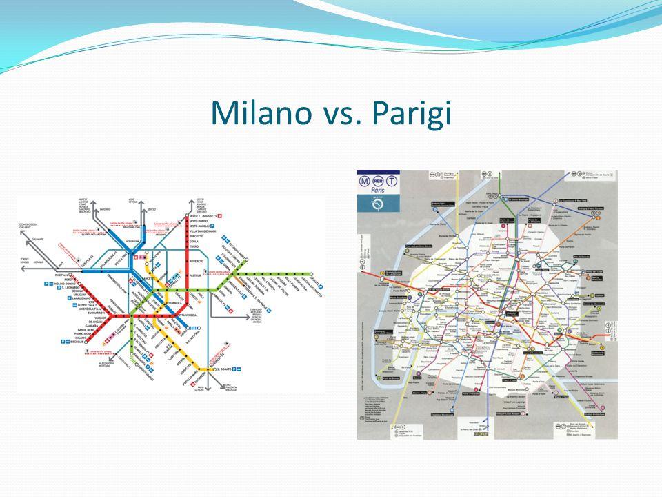 Milano vs. Parigi
