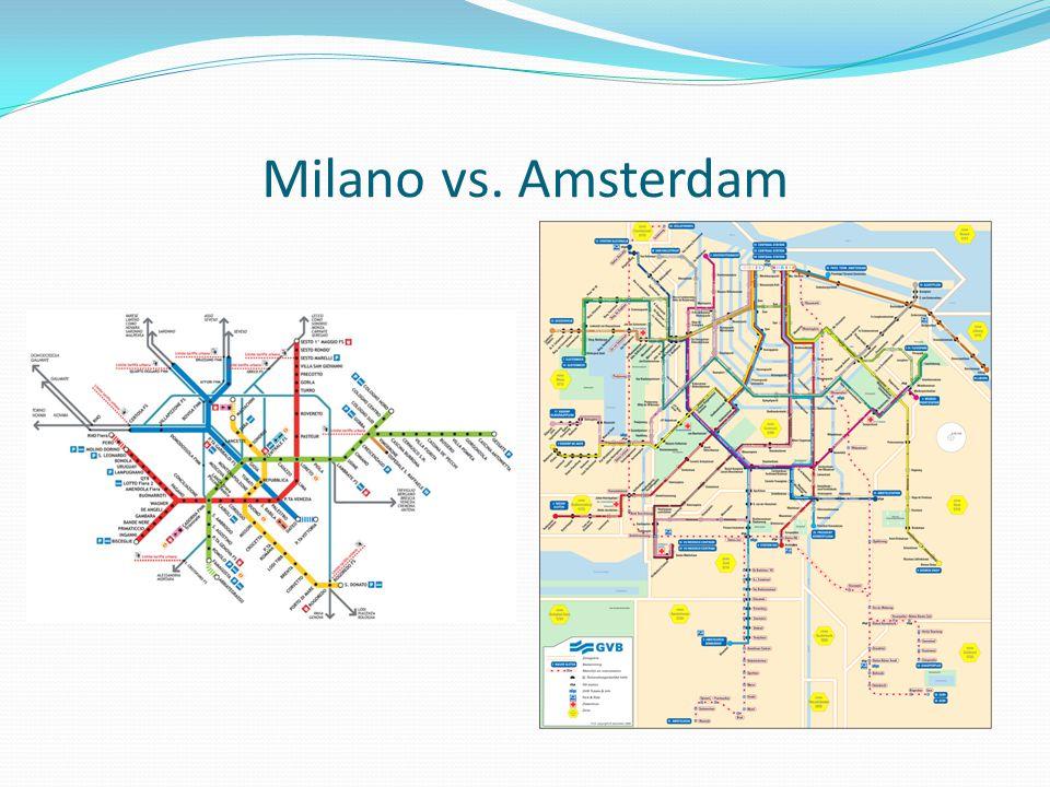 Milano vs. Amsterdam