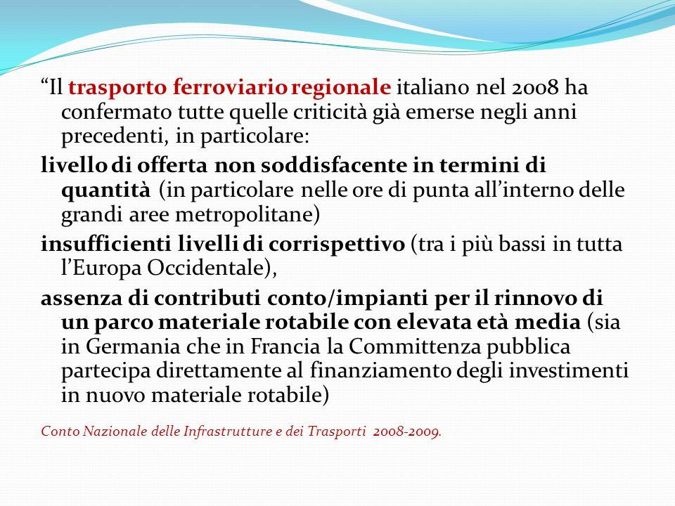 Il trasporto ferroviario regionale italiano nel 2008 ha confermato tutte quelle criticità già emerse negli anni precedenti, in particolare:
