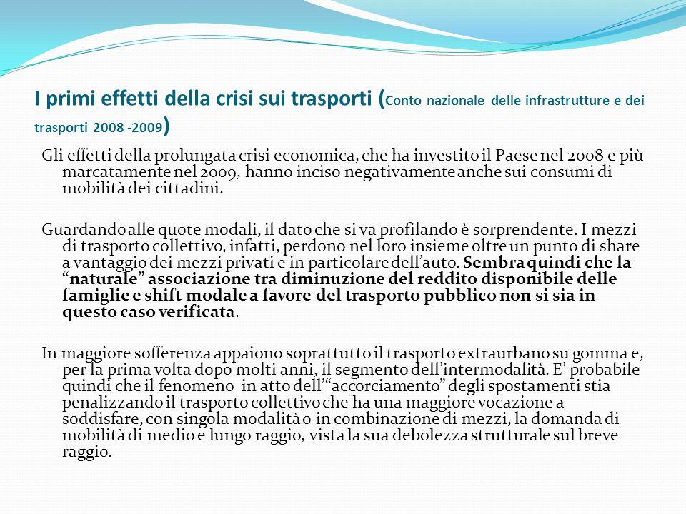 I primi effetti della crisi sui trasporti (Conto nazionale delle infrastrutture e dei trasporti 2008 -2009)