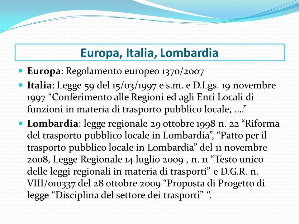 Europa, Italia, Lombardia