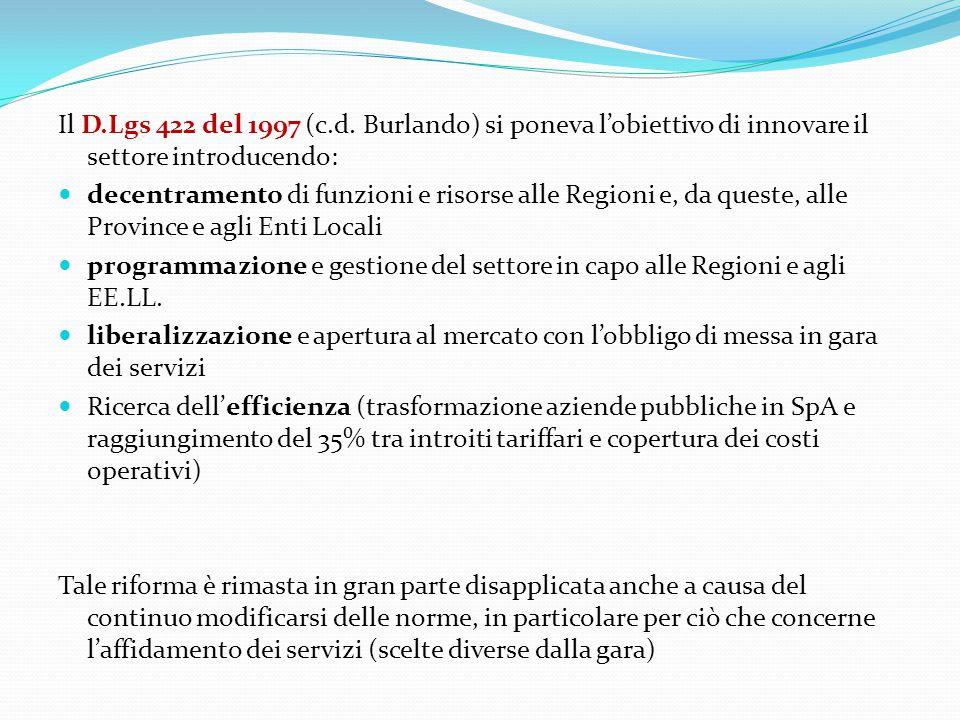 Il D.Lgs 422 del 1997 (c.d. Burlando) si poneva l'obiettivo di innovare il settore introducendo: