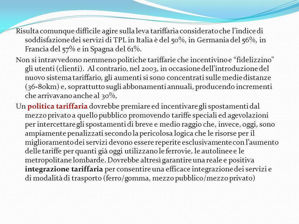 Risulta comunque difficile agire sulla leva tariffaria considerato che l'indice di soddisfazione dei servizi di TPL in Italia è del 50%, in Germania del 56%, in Francia del 57% e in Spagna del 61%.