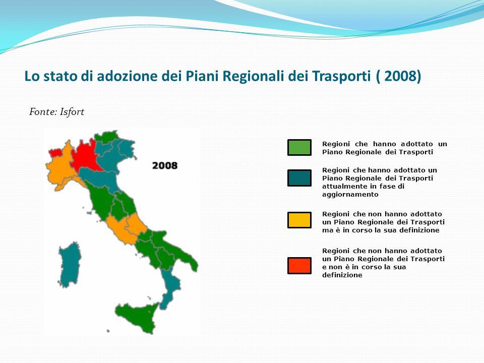 Lo stato di adozione dei Piani Regionali dei Trasporti ( 2008)
