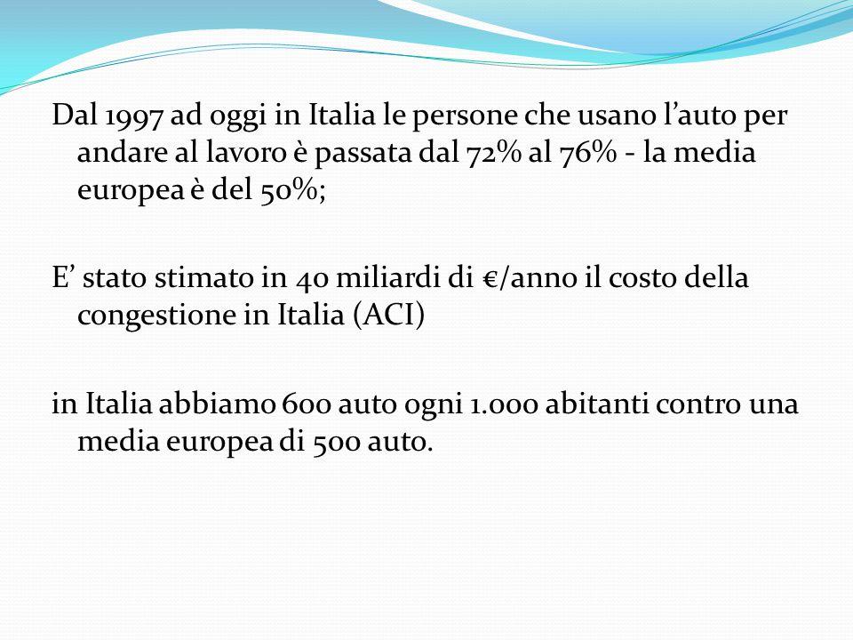 Dal 1997 ad oggi in Italia le persone che usano l'auto per andare al lavoro è passata dal 72% al 76% - la media europea è del 50%; E' stato stimato in 40 miliardi di €/anno il costo della congestione in Italia (ACI) in Italia abbiamo 600 auto ogni 1.000 abitanti contro una media europea di 500 auto.