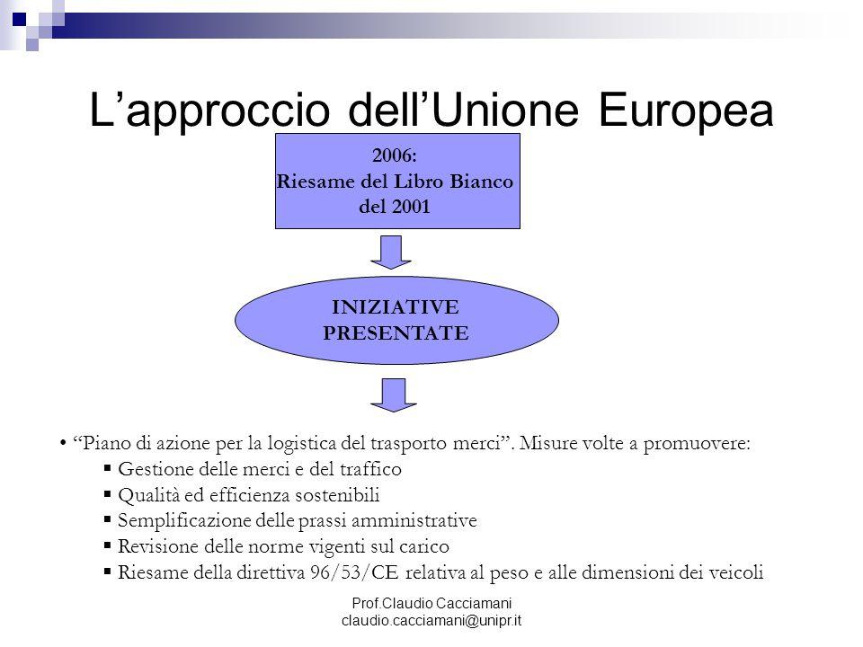 L'approccio dell'Unione Europea