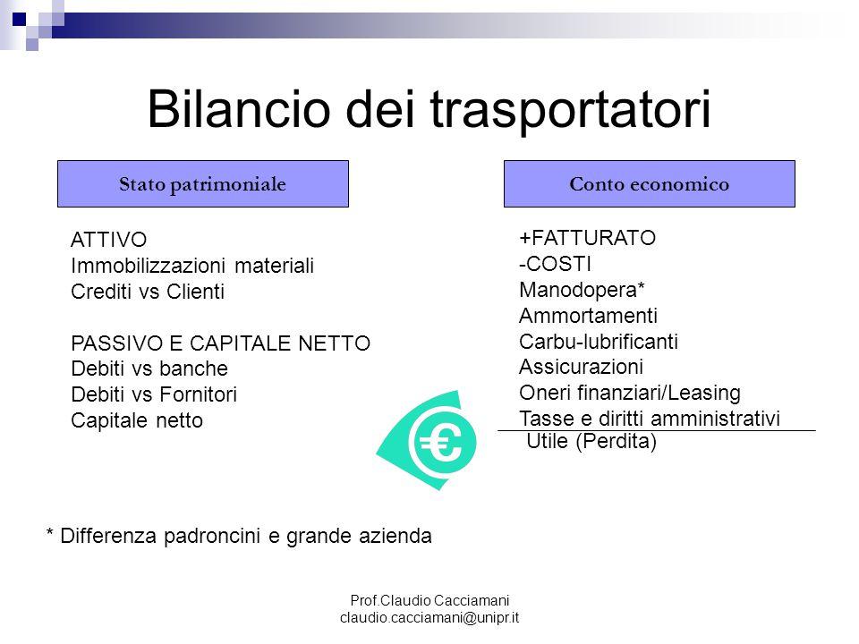 Bilancio dei trasportatori