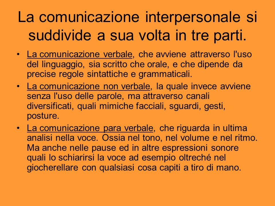 La comunicazione interpersonale si suddivide a sua volta in tre parti.