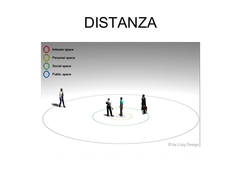DISTANZA