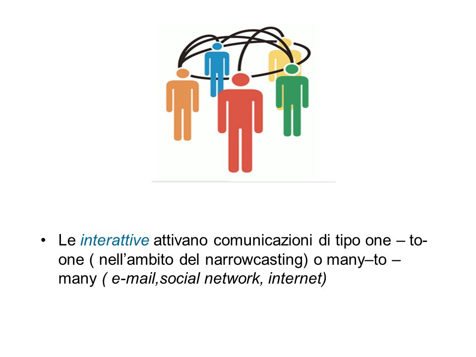 Le interattive attivano comunicazioni di tipo one – to- one ( nell'ambito del narrowcasting) o many–to –many ( e-mail,social network, internet)