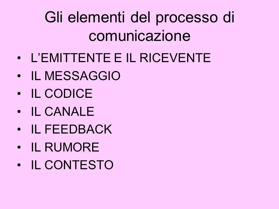 Gli elementi del processo di comunicazione