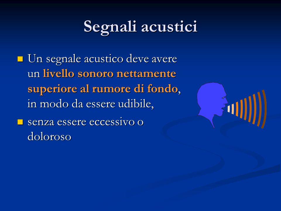 Segnali acustici Un segnale acustico deve avere un livello sonoro nettamente superiore al rumore di fondo, in modo da essere udibile,