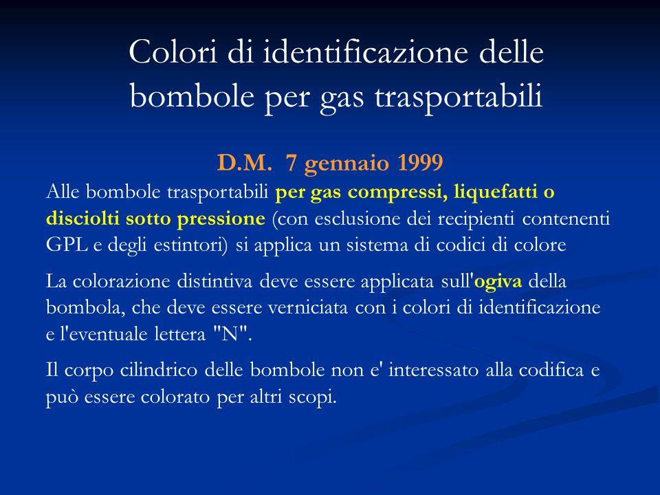 Colori di identificazione delle bombole per gas trasportabili
