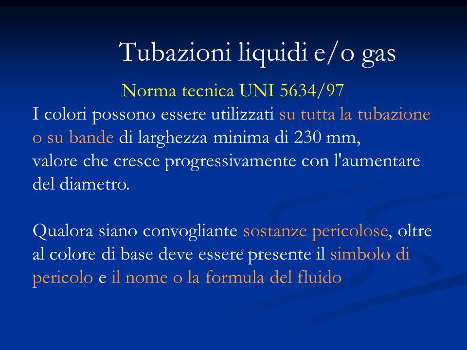 Tubazioni liquidi e/o gas